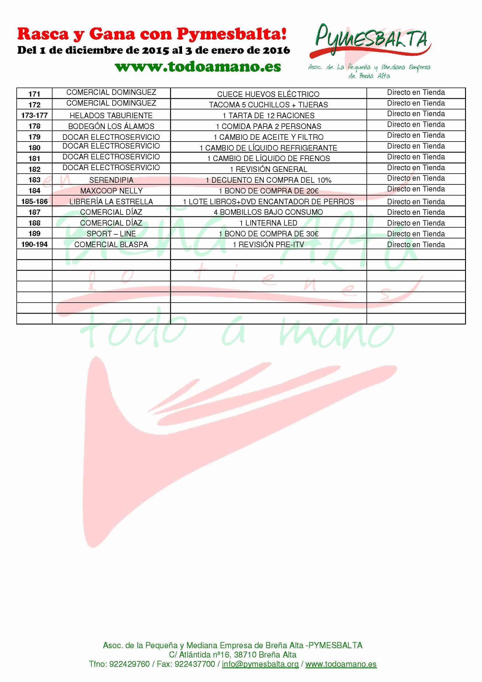 Listado de premios  rascas 2015-16 (3)