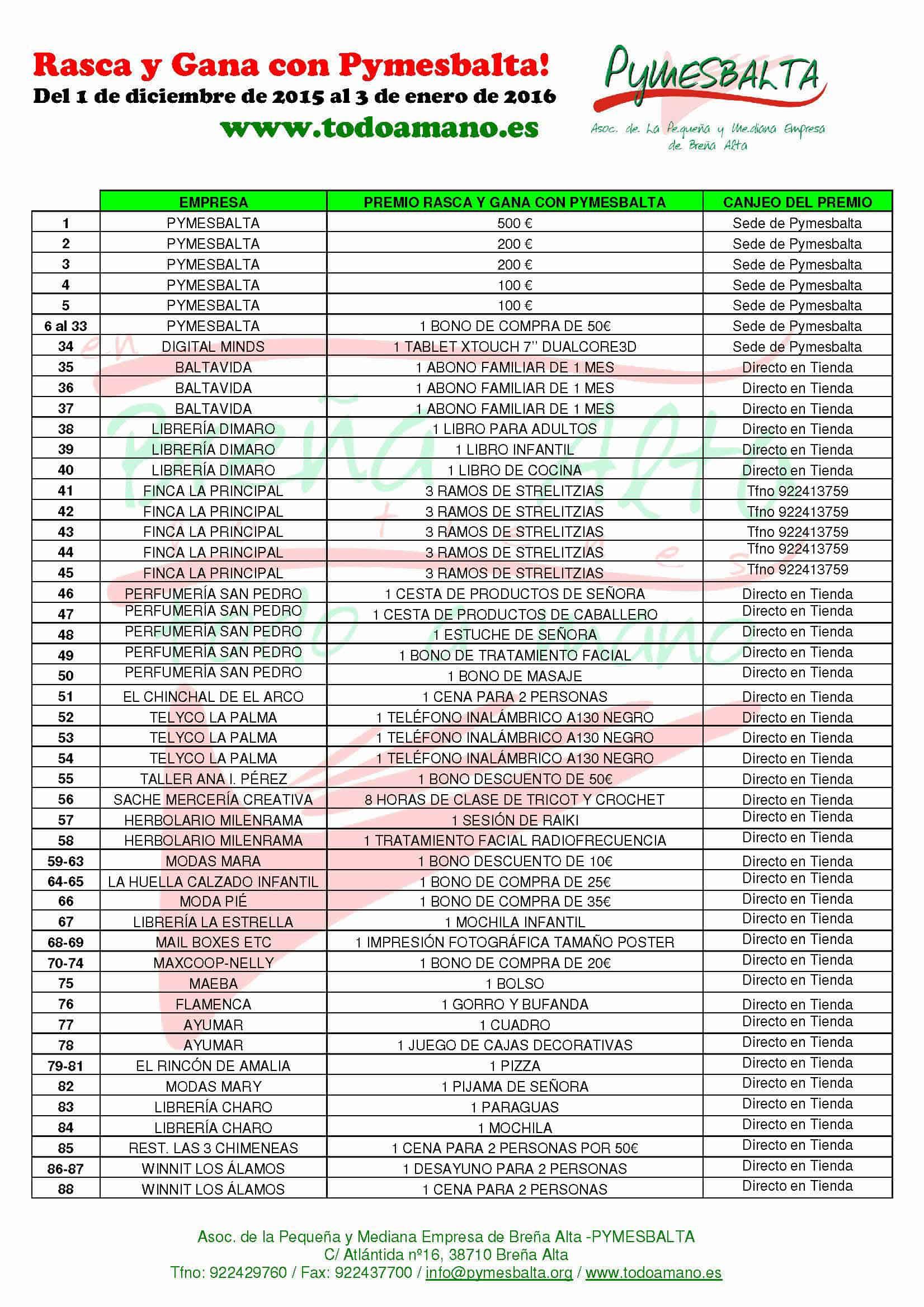 Listado de premios  rascas 2015-16